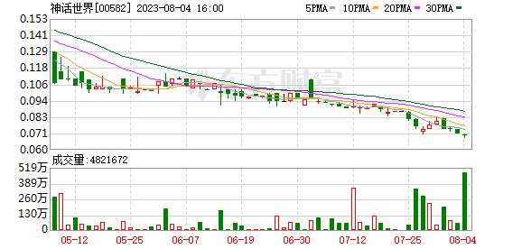 K图 00582_0