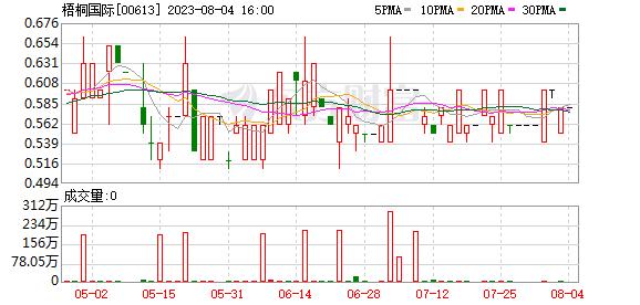 K图 00613_0
