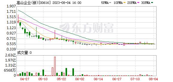 K图 00616_0