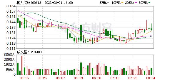 K图 00618_0