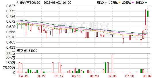 K图 00620_0