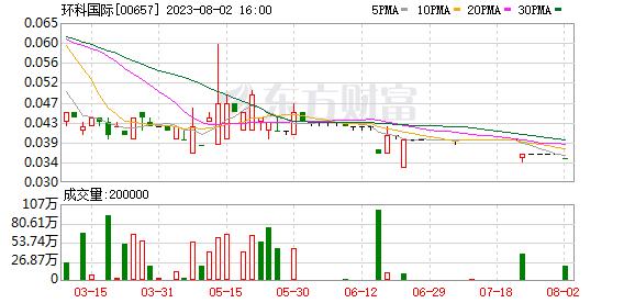K图 00657_0