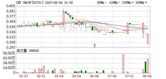 K图 00701_0
