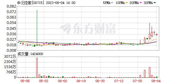K图 00715_0
