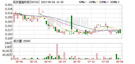 K图 00726_0