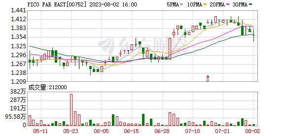 K图 00752_0