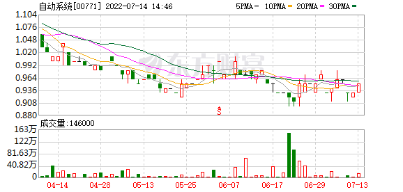 K圖 00771_0