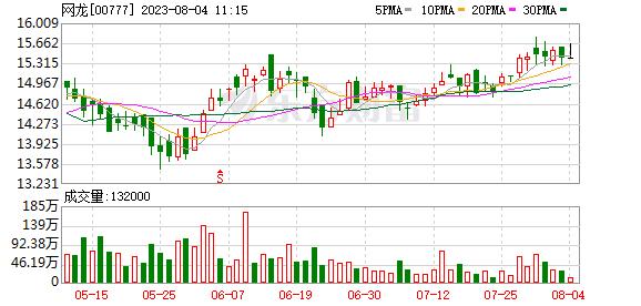 K图 00777_0