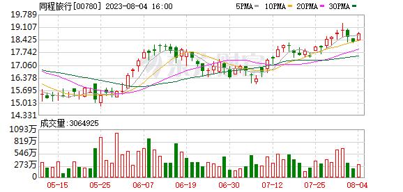 K图 00780_0