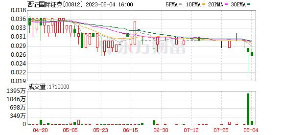 K图 00812_0