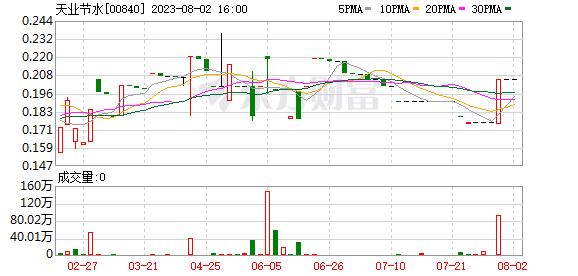 K图 00840_0
