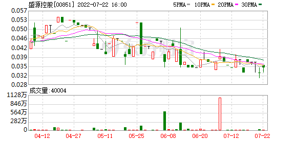 K图 00851_0
