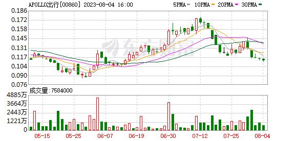 K图 00860_0