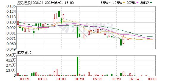 K图 00862_0