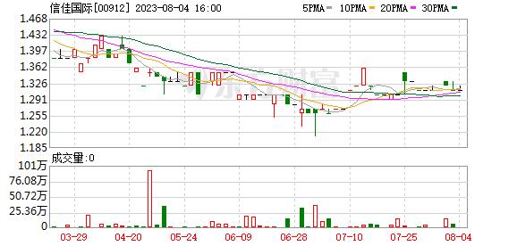 K图 00912_0