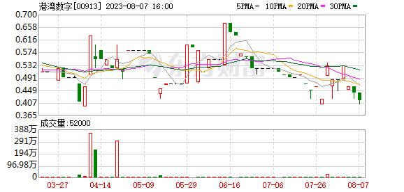 K图 00913_0