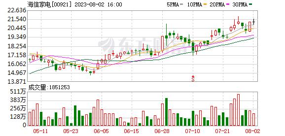 K图 00921_0