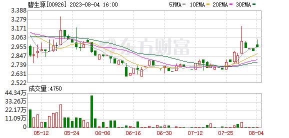 贝顺延(00926.HK)计划认购基金权益