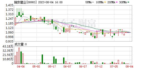 K图 00983_0