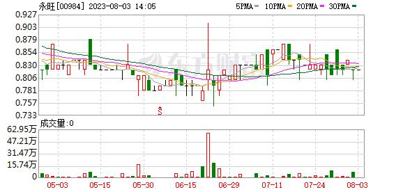 K图 00984_0
