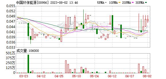 K图 00986_0