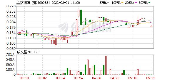 K图 00988_0