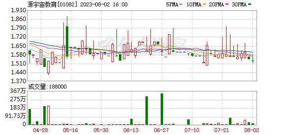 K图 01082_0