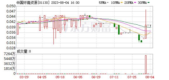 K图 01130_0