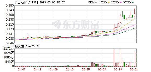 K图 01192_0