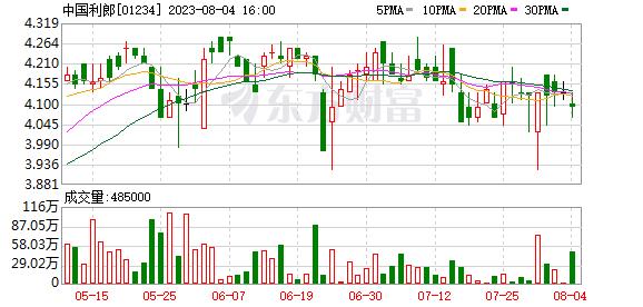 K图 01234_0