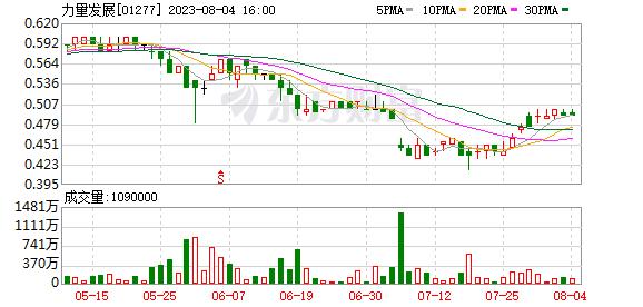 K图 01277_0
