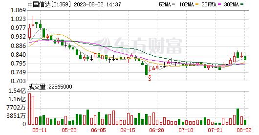中国信达:城泰保险东莞贸易有限公司以75亿美元的价格收购快乐人寿51%的股权