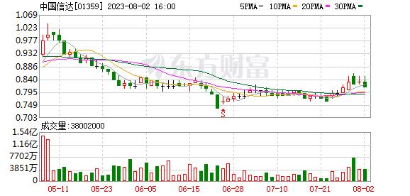 转让底价75亿 中国信达拟出清幸福人寿股权