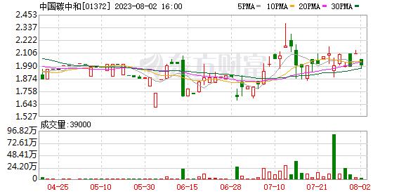 双速科技(01372.HK)任命高景德和陈鑫伟为执行董事