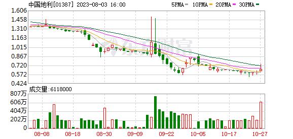K图 01387_0