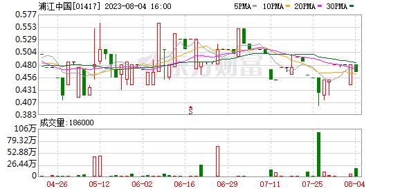 浦江中国(01417-HK)收购环境维护服务相关业务