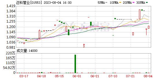 K图 01553_0