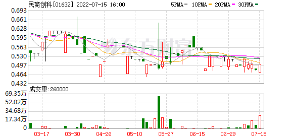 K图 01632_0
