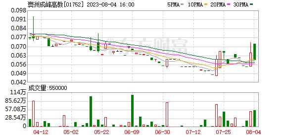 K图 01752_0