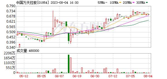 K图 01854_0