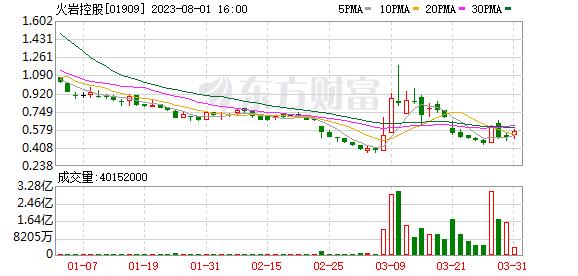 霍焰(01909)合伙设立深圳天使投资基金,出资3000万元人民币