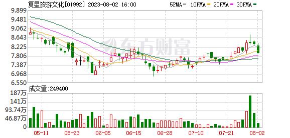 葡京娛樂场app 1
