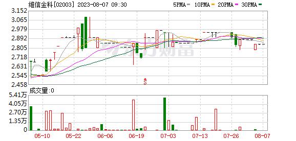 K图 02003_0