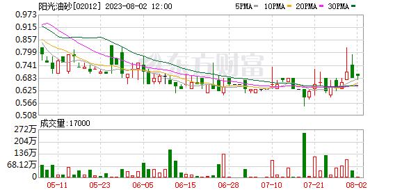 K图 02012_0