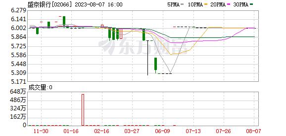 K图 02066_0