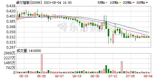 K图 02098_0