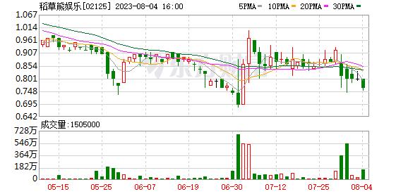 K图 02125_0