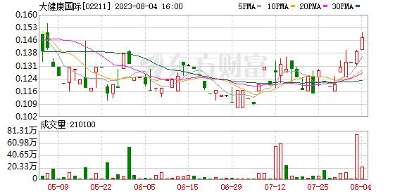 K图 02211_0