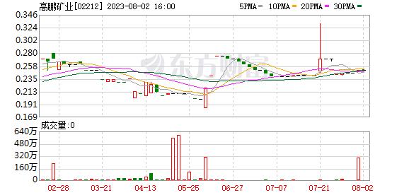 K图 02212_0