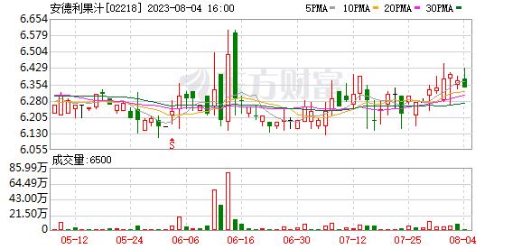K图 02218_0